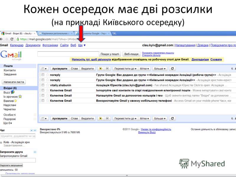 Кожен осередок має дві розсилки (на прикладі Київського осередку)