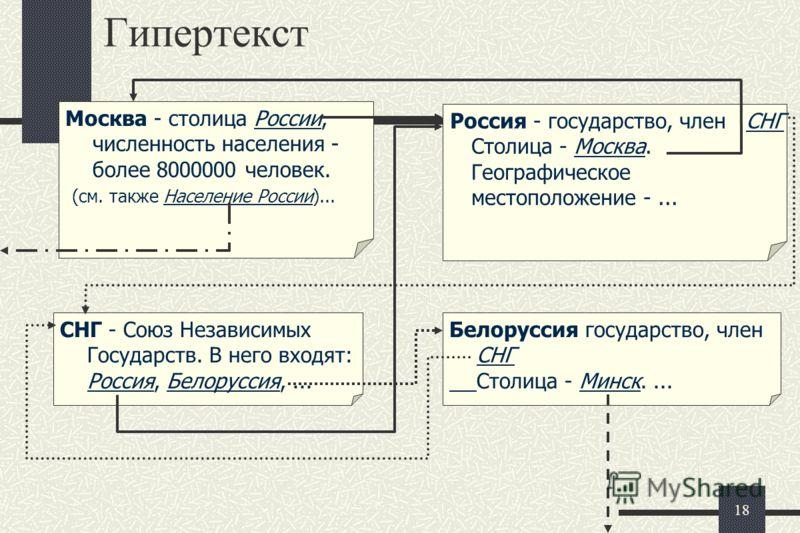 17 Понятие гипертекста Идея Т. Бернерс-Ли (1989 г.) заключалась в том, чтобы применить гипертекстовую модель к информационным ресурсам, распределенным в сети, и сделать это максимально простым способом. Язык гипертекстовой разметки документов HTML (H