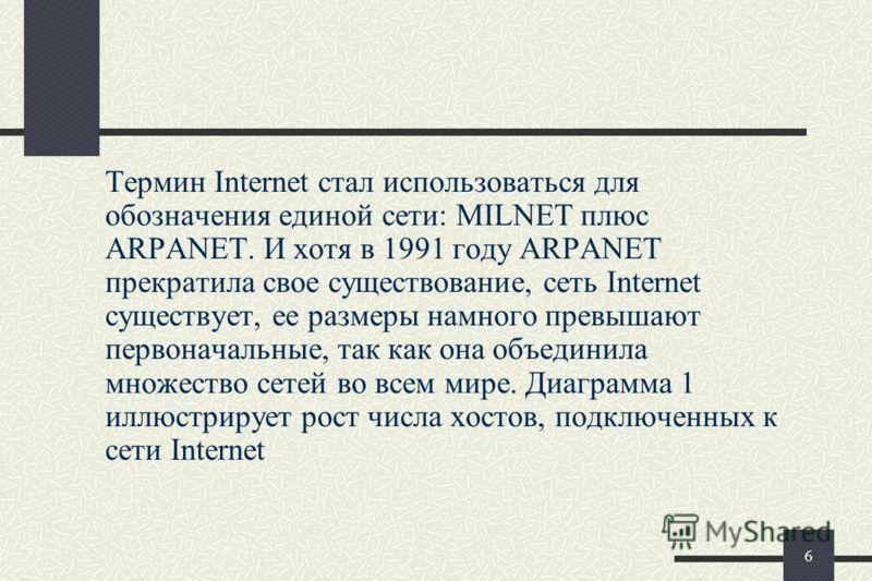 5 В 1983 году вышел первый стандарт для протоколов TCP/IP, вошедший в Military Standarts (MIL STD), т.е. в военные стандарты, и все, кто работал в сети, обязаны были перейти к этим новым протоколам.