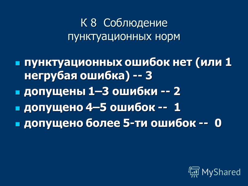 К 8 Соблюдение пунктуационных норм пунктуационных ошибок нет (или 1 негрубая ошибка) -- 3 пунктуационных ошибок нет (или 1 негрубая ошибка) -- 3 допущены 1–3 ошибки -- 2 допущены 1–3 ошибки -- 2 допущено 4–5 ошибок -- 1 допущено 4–5 ошибок -- 1 допущ