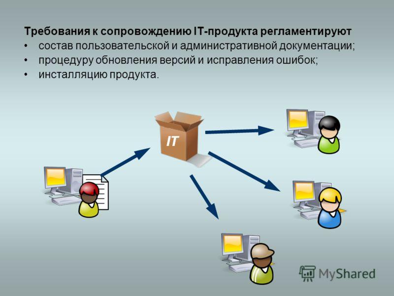 Требования к сопровождению IT-продукта регламентируют состав пользовательской и административной документации; процедуру обновления версий и исправления ошибок; инсталляцию продукта.