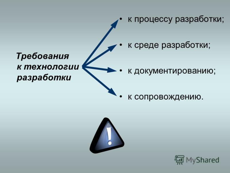 Требования к технологии разработки к процессу разработки; к среде разработки; к документированию; к сопровождению.