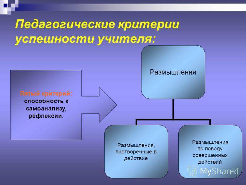 Педагогические критерии успешности учителя: Размышления Размышления, претворенные в действие Размышления по поводу совершенных действий Пятый критерий: способность к самоанализу, рефлексии.