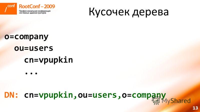 13 Кусочек дерева o=company ou=users cn=vpupkin... DN: cn=vpupkin,ou=users,o=company