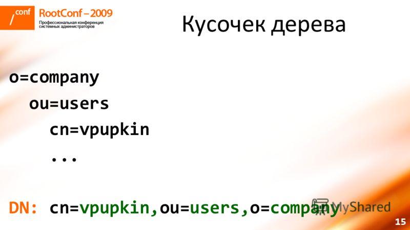 15 Кусочек дерева o=company ou=users cn=vpupkin... DN: cn=vpupkin,ou=users,o=company