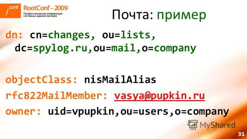31 Почта: пример dn: cn=changes, ou=lists, dc=spylog.ru,ou=mail,o=company objectClass: nisMailAlias rfc822MailMember: vasya@pupkin.ruvasya@pupkin.ru owner: uid=vpupkin,ou=users,o=company