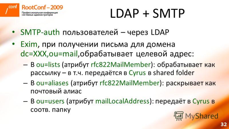 32 LDAP + SMTP SMTP-auth пользователей – через LDAP Exim, при получении письма для домена dc=XXX,ou=mail,обрабатывает целевой адрес: – В ou=lists (атрибут rfc822MailMember): обрабатывает как рассылку – в т.ч. передаётся в Cyrus в shared folder – В ou