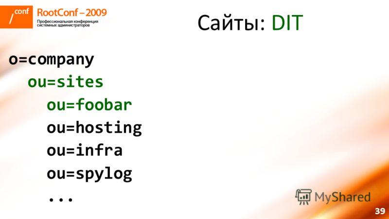 39 Сайты: DIT o=company ou=sites ou=foobar ou=hosting ou=infra ou=spylog...