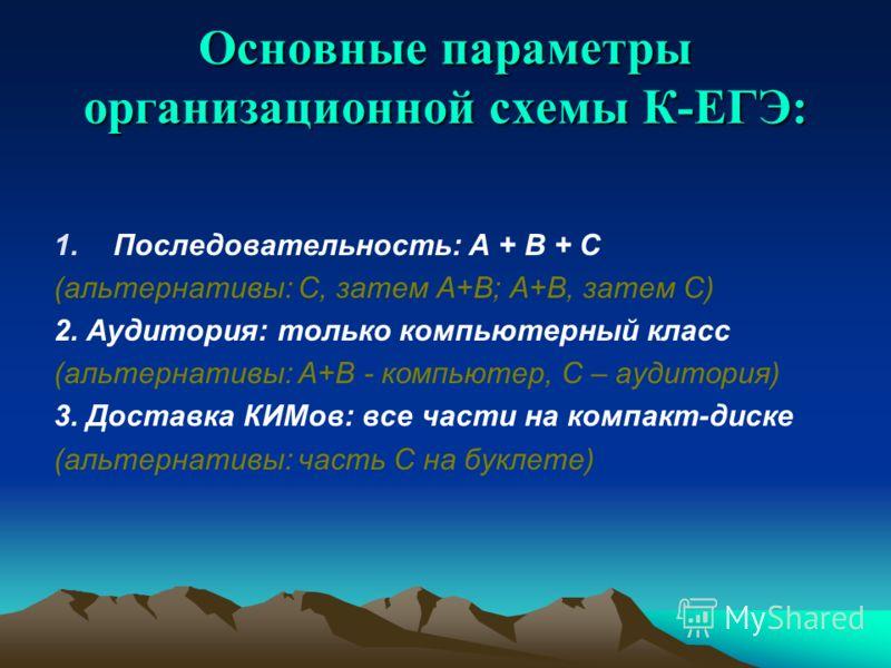 Основные параметры организационной схемы К-ЕГЭ: 1.Последовательность: А + В + С (альтернативы: С, затем А+В; А+В, затем С) 2. Аудитория: только компьютерный класс (альтернативы: А+В - компьютер, С – аудитория) 3. Доставка КИМов: все части на компакт-