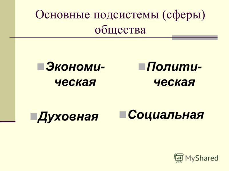 Основные подсистемы (сферы) общества Экономи- ческая Полити- ческая Духовная Социальная