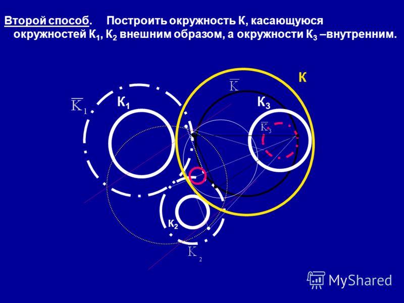 Второй способ. Построить окружность К, касающуюся окружностей К 1, К 2 внешним образом, а окружности К 3 –внутренним. К К1К1 К2К2 К3К3