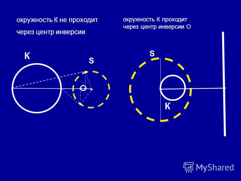 К S окружность К не проходит через центр инверсии окружность К проходит через центр инверсии О S К
