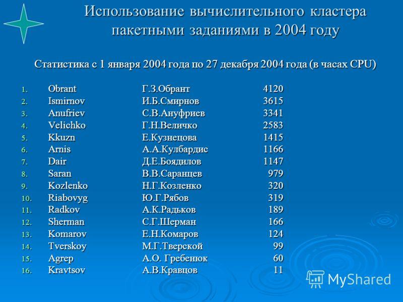 Использование вычислительного кластера пакетными заданиями в 2004 году Статистика с 1 января 2004 года по 27 декабря 2004 года (в часах CPU) 1. ObrantГ.З.Обрант4120 2. IsmirnovИ.Б.Смирнов3615 3. AnufrievС.В.Ануфриев3341 4. VelichkoГ.Н.Величко2583 5.