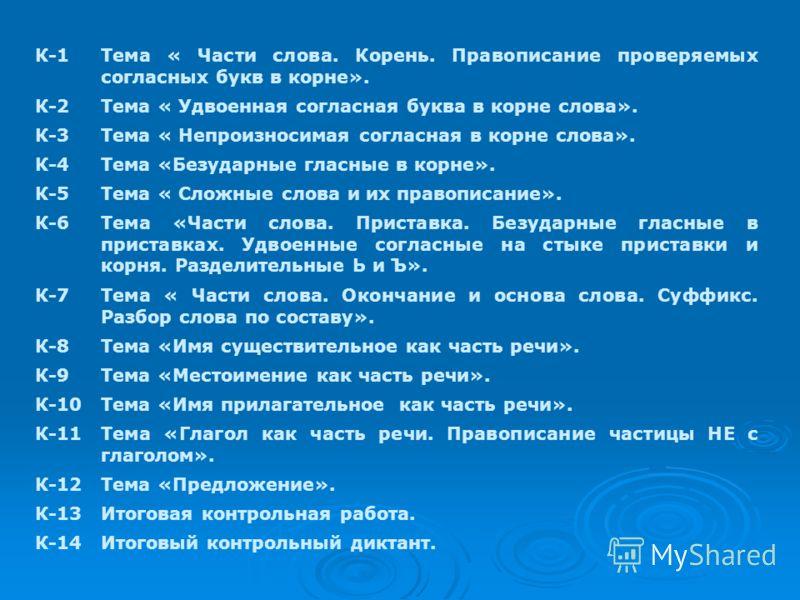 К-1Тема « Части слова.