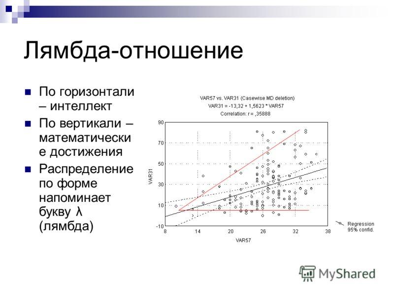 Лямбда-отношение По горизонтали – интеллект По вертикали – математически е достижения Распределение по форме напоминает букву λ (лямбда)
