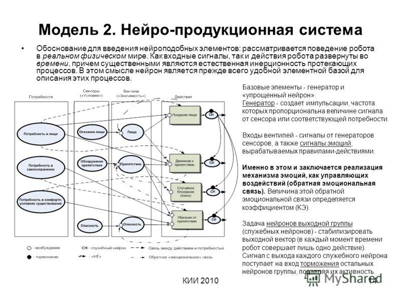 КИИ 201014 Модель 2. Нейро-продукционная система Обоснование для введения нейроподобных элементов: рассматривается поведение робота в реальном физическом мире. Как входные сигналы, так и действия робота развернуты во времени, причем существенными явл