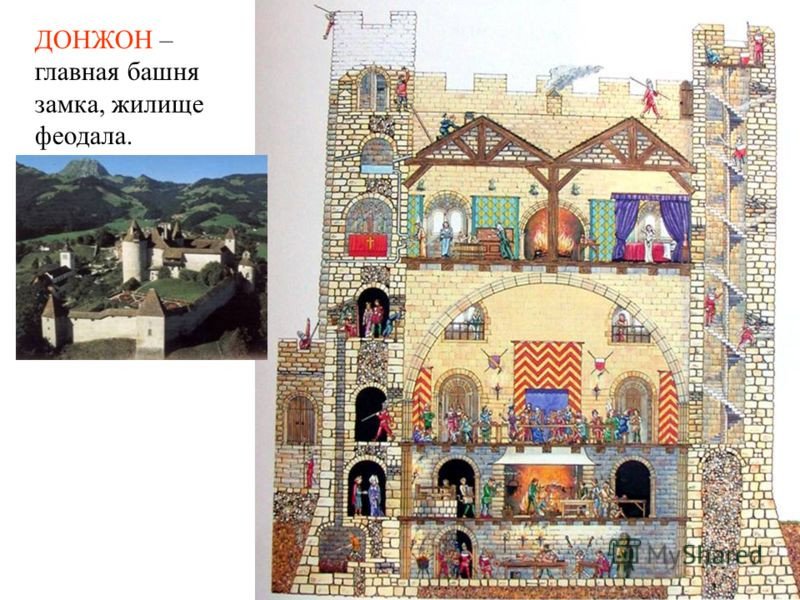 ДОНЖОН – главная башня замка, жилище феодала.