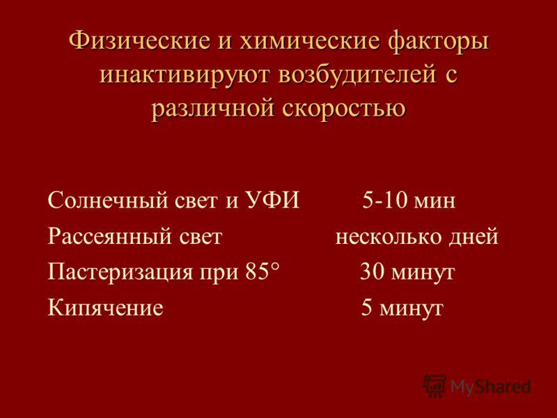 Физические и химические факторы инактивируют возбудителей с различной скоростью Солнечный свет и УФИ 5-10 мин Рассеянный свет несколько дней Пастеризация при 85° 30 минут Кипячение 5 минут