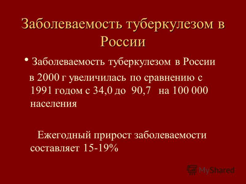 Заболеваемость туберкулезом в России в 2000 г увеличилась по сравнению с 1991 годом с 34,0 до 90,7 на 100 000 населения Ежегодный прирост заболеваемости составляет 15-19%