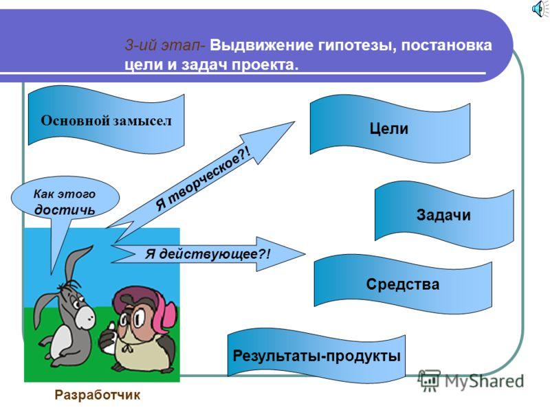 2-ой этап – Определение объекта и предмета проектирования Проект О, я это умею! Проектировщик Соотношение между проблемой, объектом и преметом проекта наглядно можно представить следующим образом (по В.А. Ядову): проблема предмет объект