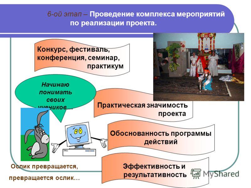 5-ый этап - Планирование действий, распределение обязанностей и полномочий. Плановик Как добиться реализации идеи на практике? Задачи, сроки, мероприятия, исполнители Компетентность, взаимодействие, команда Ожидаемые результаты