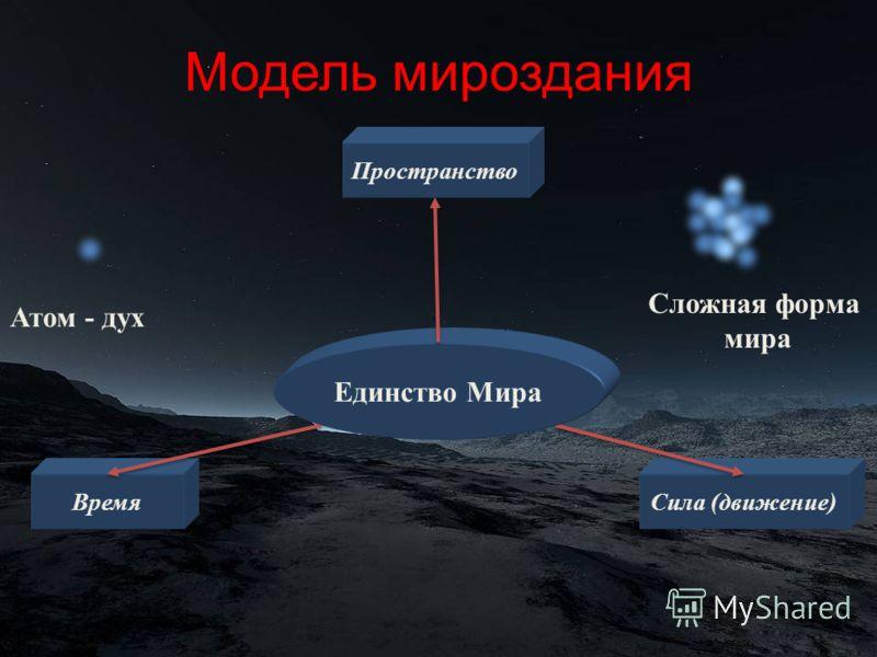 Сила (движение)Время Модель мироздания Пространство Единство Мира Атом - дух Сложная форма мира