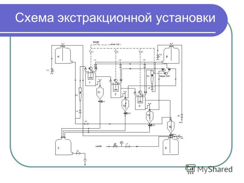 Схема экстракционной установки
