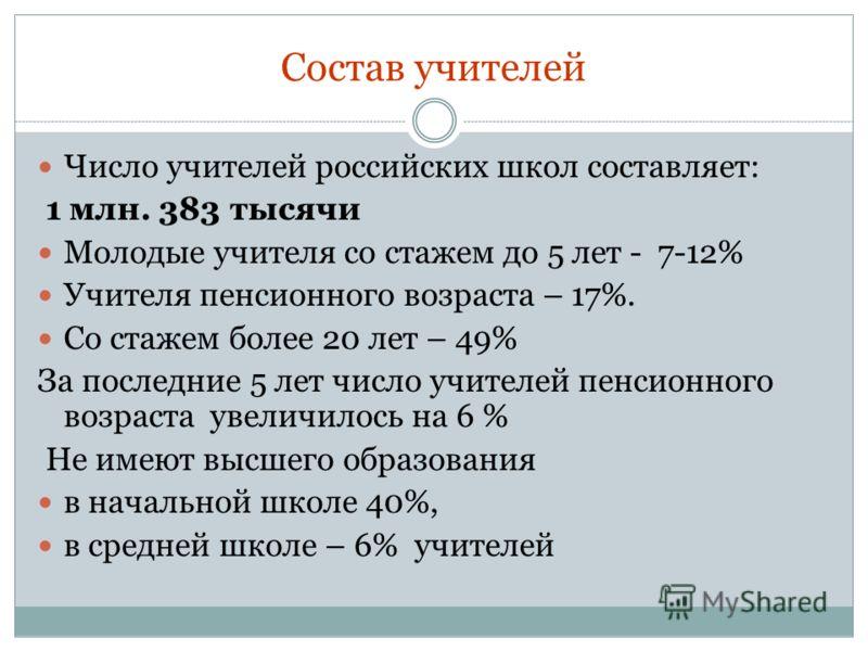 Состав учителей Число учителей российских школ составляет: 1 млн. 383 тысячи Молодые учителя со стажем до 5 лет - 7-12% Учителя пенсионного возраста – 17%. Со стажем более 20 лет – 49% За последние 5 лет число учителей пенсионного возраста увеличилос