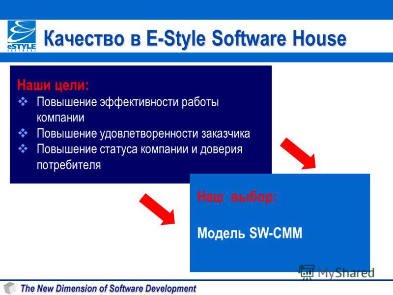 Качество в E-Style Software House Наши цели: Повышение эффективности работы компании Повышение удовлетворенности заказчика Повышение статуса компании и доверия потребителя Наш выбор: Модель SW-СММ