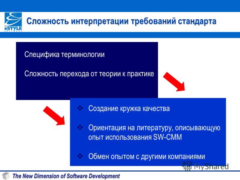 Сложность интерпретации требований стандарта Специфика терминологии Сложность перехода от теории к практике Создание кружка качества Ориентация на литературу, описывающую опыт использования SW-CMM Обмен опытом с другими компаниями
