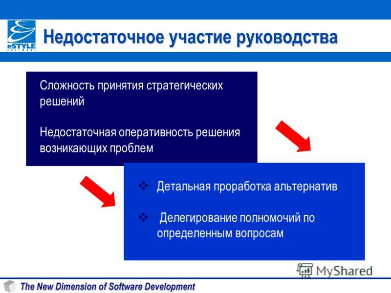 Недостаточное участие руководства Сложность принятия стратегических решений Недостаточная оперативность решения возникающих проблем Детальная проработка альтернатив Делегирование полномочий по определенным вопросам