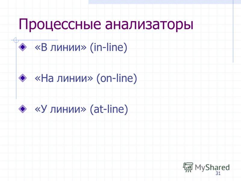 31 Процессные анализаторы «В линии» (іn-line) «На линии» (on-line) «У линии» (at-line)