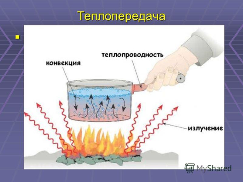 Теплопередача Теплопередача – это самопроизвольный процесс передачи теплоты, происходящий между телами с разной температурой. Теплопередача – это самопроизвольный процесс передачи теплоты, происходящий между телами с разной температурой. Виды теплопе