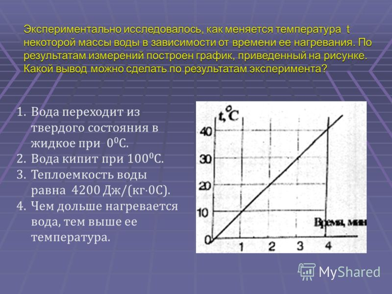 1.Вода переходит из твердого состояния в жидкое при 0 0 С. 2.Вода кипит при 100 0 С. 3.Теплоемкость воды равна 4200 Дж/(кг 0С). 4.Чем дольше нагревается вода, тем выше ее температура.
