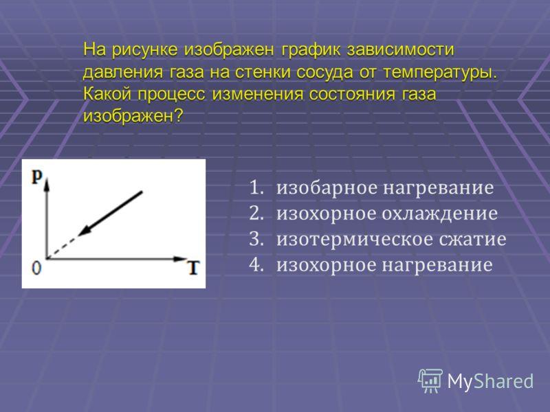 1.изобарное нагревание 2.изохорное охлаждение 3.изотермическое сжатие 4.изохорное нагревание