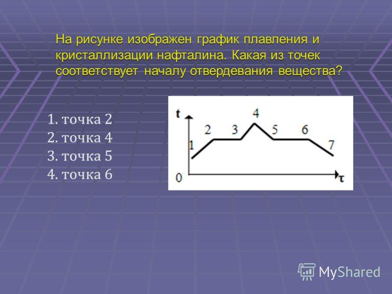 1.точка 2 2.точка 4 3.точка 5 4.точка 6