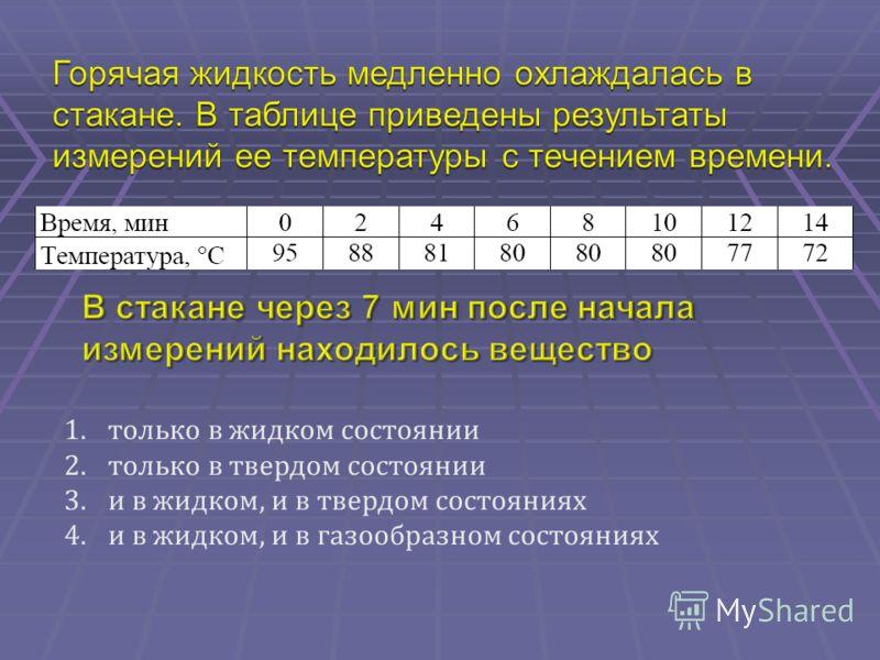 1.только в жидком состоянии 2.только в твердом состоянии 3.и в жидком, и в твердом состояниях 4.и в жидком, и в газообразном состояниях