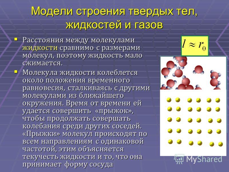 Модели строения твердых тел, жидкостей и газов Расстояния между молекулами жидкости сравнимо с размерами молекул, поэтому жидкость мало сжимается. Расстояния между молекулами жидкости сравнимо с размерами молекул, поэтому жидкость мало сжимается. Мол