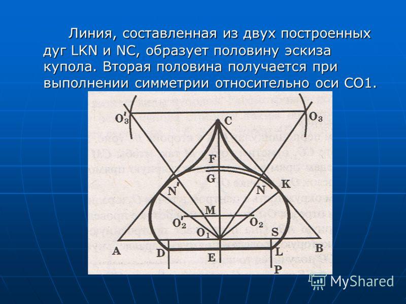 5. На прямой СЕ от точки С отложим отрезок СG=2е. Из точки О1 как из центра проведем окружность, радиусом О1G, которая пересечет предыдущую окружность в точке N, и окружность радиусом О1К, пересекающую высоту СО1 в точке F. 6. Через точки Е и N прове