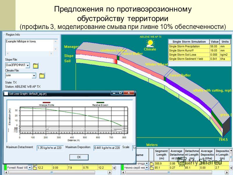 Предложения по противоэрозионному обустройству территории (профиль 3, моделирование смыва при ливне 10% обеспеченности)