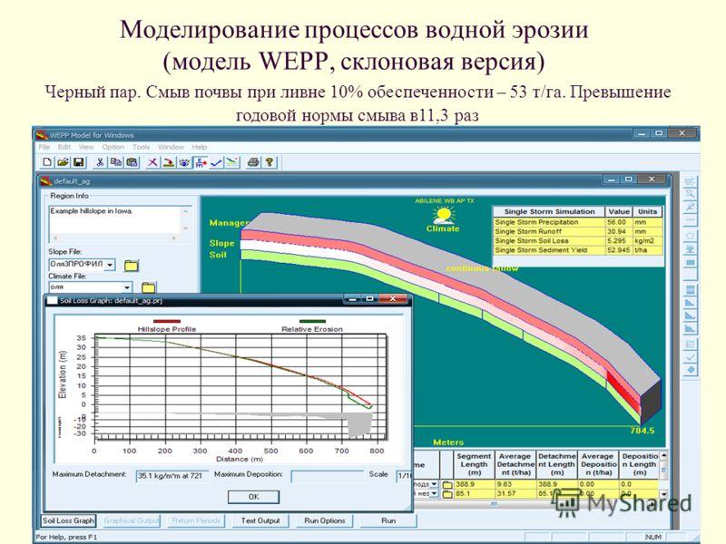 Моделирование процессов водной эрозии (модель WEPP, склоновая версия) Черный пар. Смыв почвы при ливне 10% обеспеченности – 53 т/га. Превышение годовой нормы смыва в11,3 раз