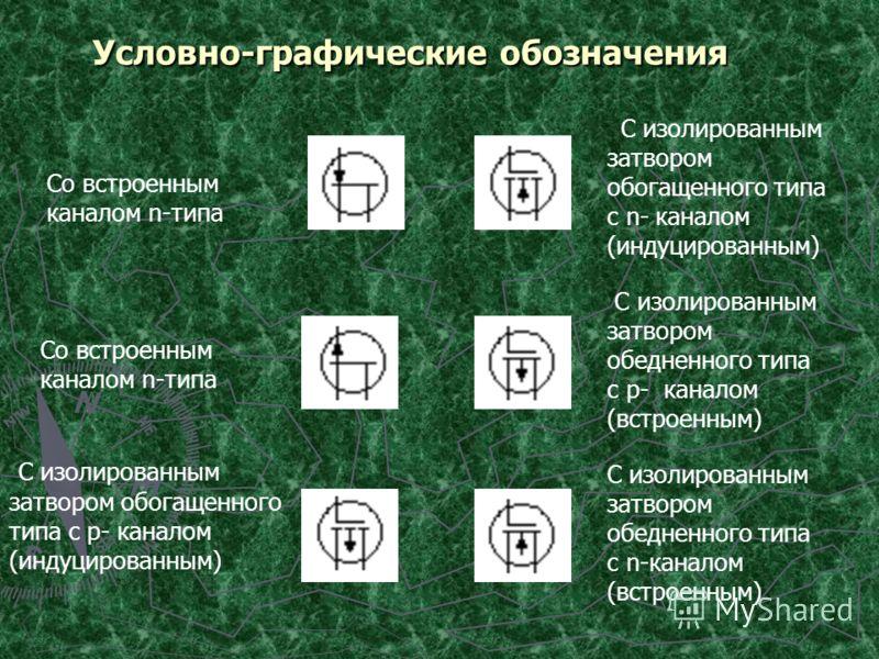 Условно-графические обозначения Со встроенным каналом n-типа С изолированным затвором обогащенного типа с p- каналом (индуцированным) С изолированным затвором обогащенного типа с n- каналом (индуцированным) С изолированным затвором обедненного типа с