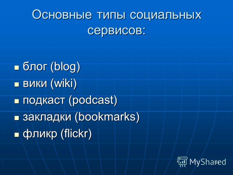 Основные типы социальных сервисов: блог (blog) блог (blog) вики (wiki) вики (wiki) подкаст (podcast) подкаст (podcast) закладки (bookmarks) закладки (bookmarks) фликр (flickr) фликр (flickr) 13