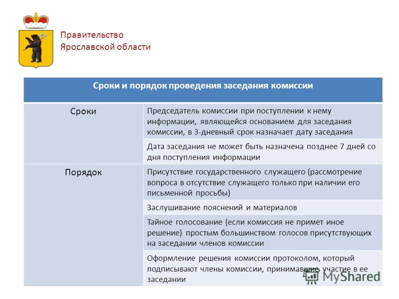 Правительство Ярославской области Сроки и порядок проведения заседания комиссии Сроки Председатель комиссии при поступлении к нему информации, являющейся основанием для заседания комиссии, в 3-дневный срок назначает дату заседания Дата заседания не м