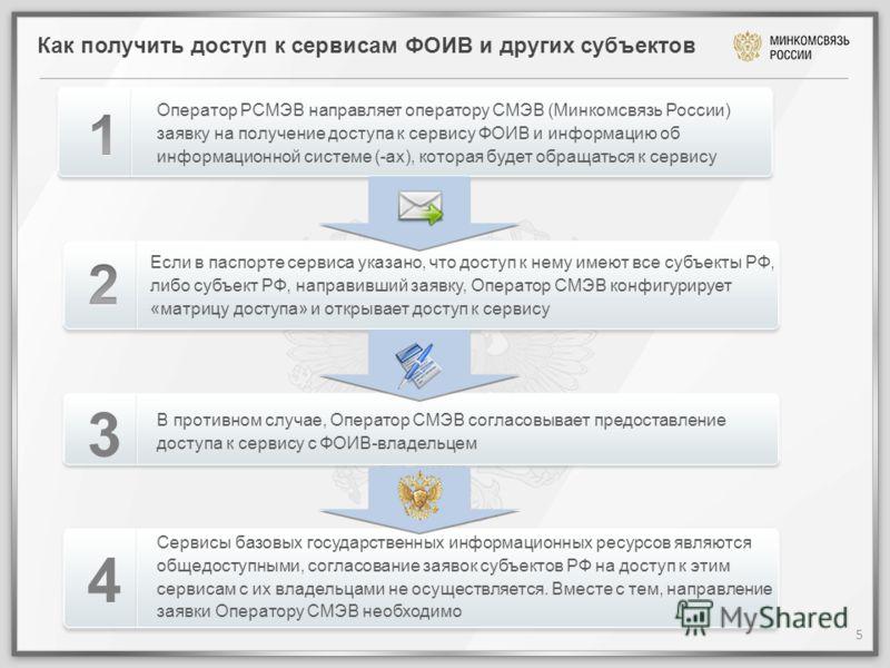 Как получить доступ к сервисам ФОИВ и других субъектов Оператор РСМЭВ направляет оператору СМЭВ (Минкомсвязь России) заявку на получение доступа к сервису ФОИВ и информацию об информационной системе (-ах), которая будет обращаться к сервису Если в па