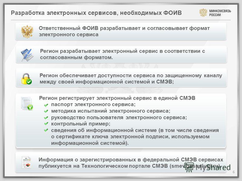 Разработка электронных сервисов, необходимых ФОИВ Ответственный ФОИВ разрабатывает и согласовывает формат электронного сервиса Регион разрабатывает электронный сервис в соответствии с согласованным форматом. Регион регистрирует электронный сервис в е