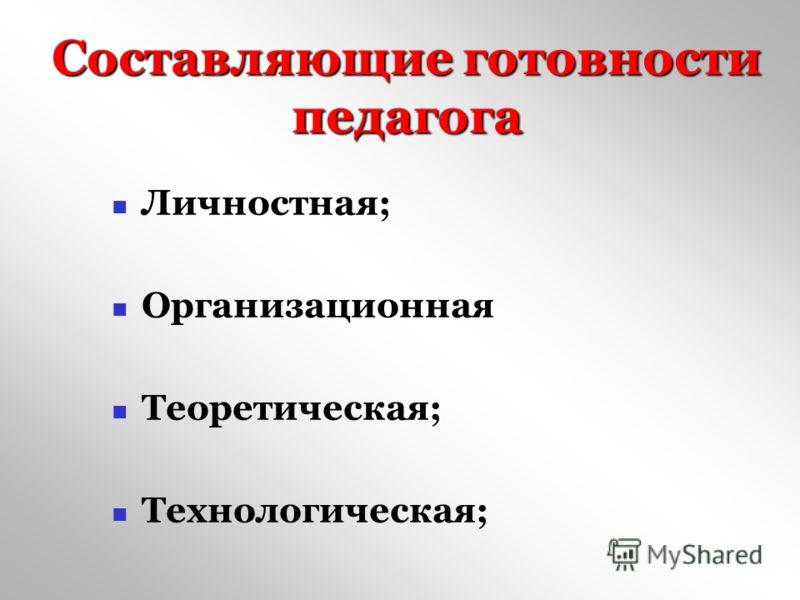 Составляющие готовности педагога Личностная; Организационная Теоретическая; Технологическая;