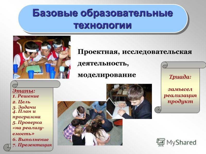 Базовые образовательные технологии технологии Проектная, исследовательская деятельность, моделирование Триада: замысел реализация продукт Этапы: 1. Решение 2. Цель 3. Задачи 4. План и программа 5. Проверка «на реализу- емость » 6. Выполнение 7. Презе