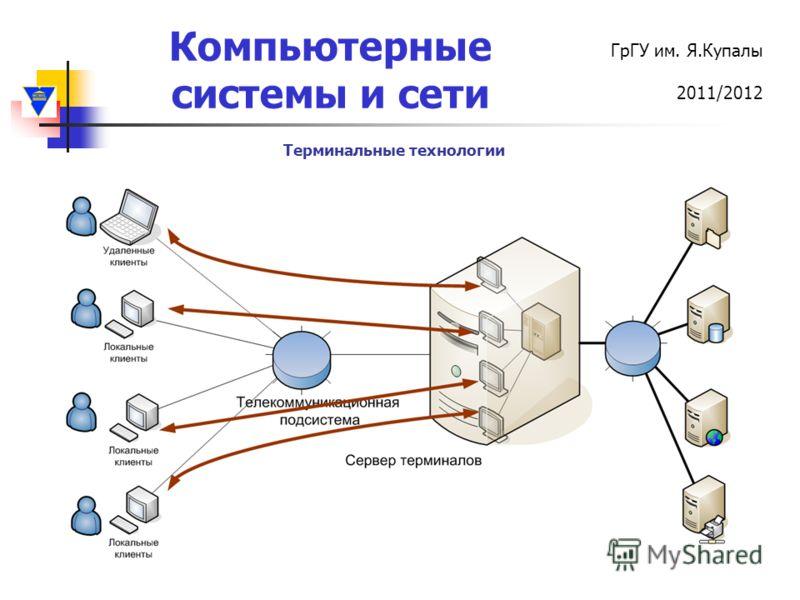 Компьютерные системы и сети ГрГУ им. Я.Купалы 2011/2012 Терминальные технологии