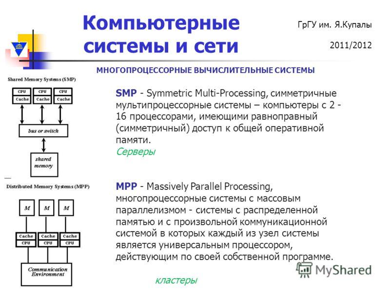 Компьютерные системы и сети ГрГУ им. Я.Купалы 2011/2012 SMP - Symmetric Multi-Processing, симметричные мультипроцессорные системы – компьютеры с 2 - 16 процессорами, имеющими равноправный (симметричный) доступ к общей оперативной памяти. Серверы MPP